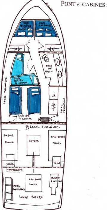 Location de yacht pour croisi res et plong e - Bureau veritas marseille ...